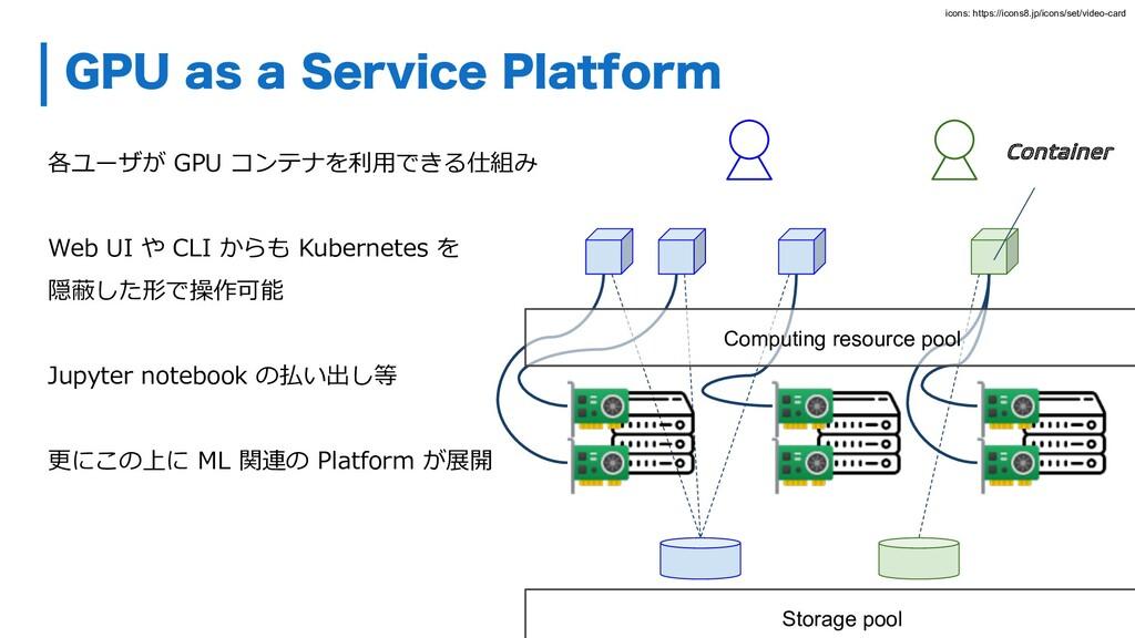 各ユーザが GPU コンテナを利⽤できる仕組み Web UI や CLI からも Kubern...