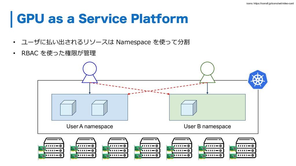 • ユーザに払い出されるリソースは Namespace を使って分割 • RBAC を使った権...