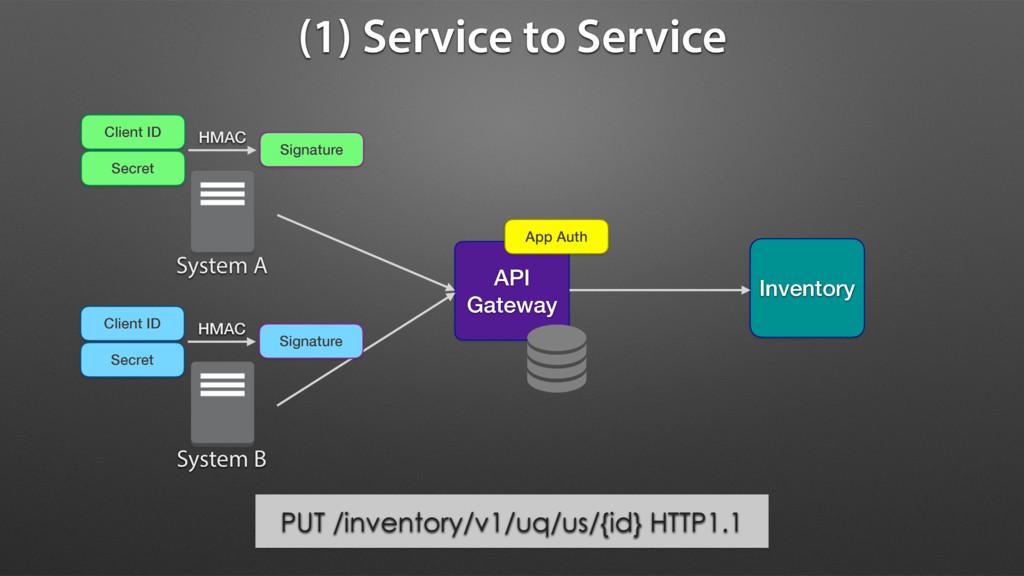 PUT /inventory/v1/uq/us/{id} HTTP1.1 (1) Servic...
