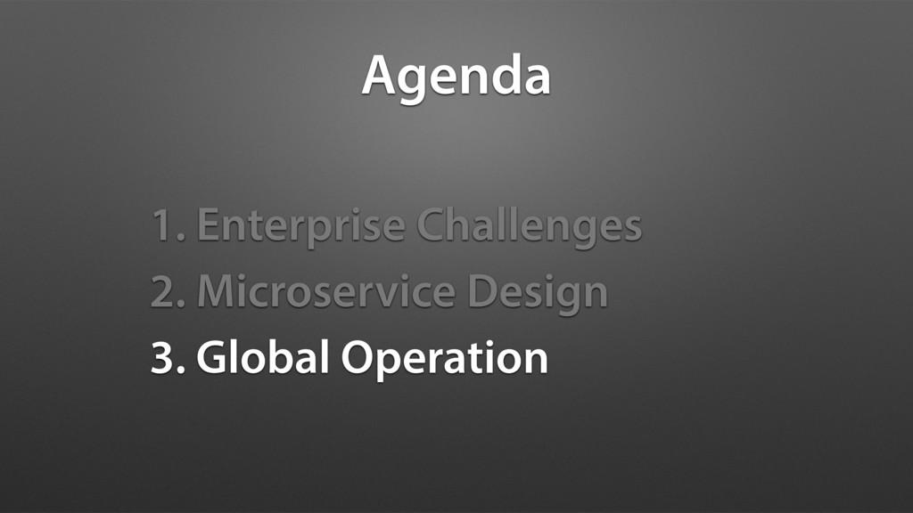 1. Enterprise Challenges 2. Microservice Design...