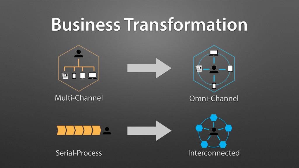 Business Transformation Multi-Channel Omni-Chan...