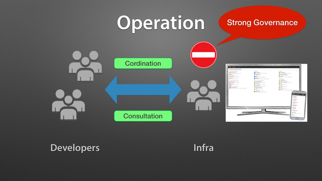 Operation Infra Consultation Cordination Strong...