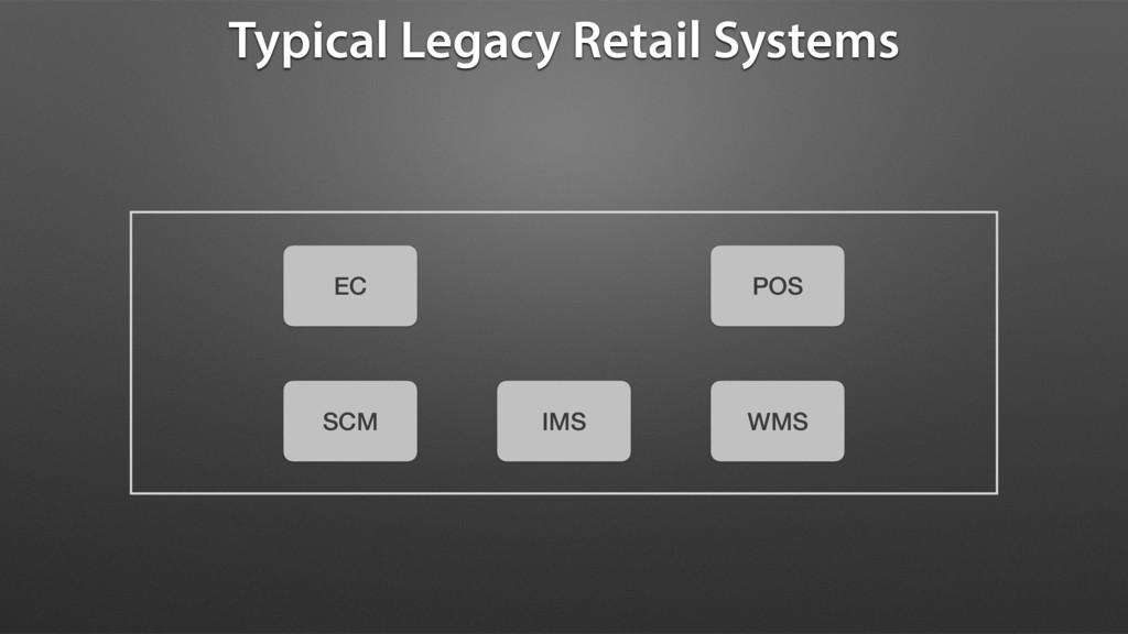 EC POS WMS IMS SCM Typical Legacy Retail Systems