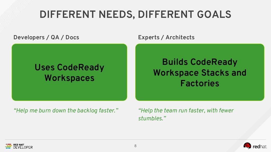 Developers / QA / Docs - Bulk of the team - Wor...