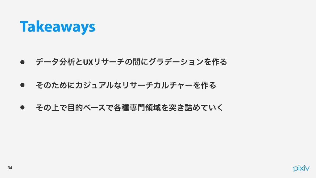 Takeaways • σʔλੳͱUXϦαʔνͷؒʹάϥσʔγϣϯΛ࡞Δ • ͦͷͨΊ...