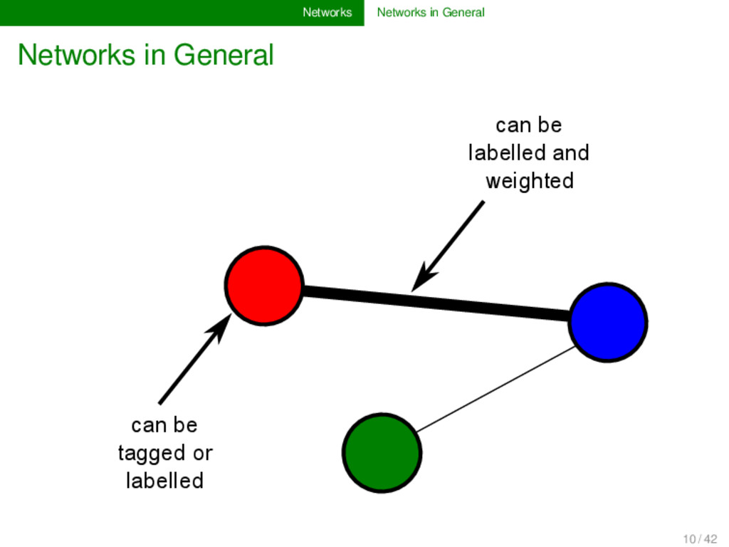 Networks Networks in General Networks in Genera...