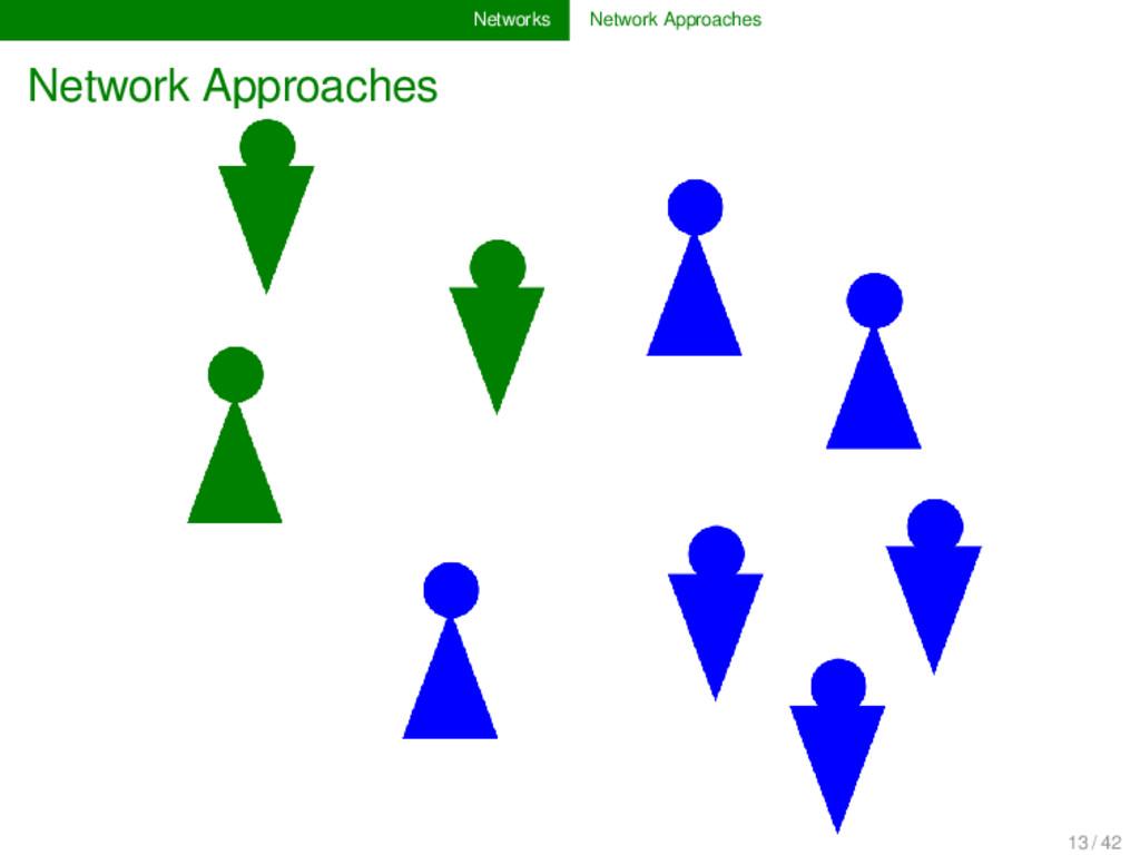 Networks Network Approaches Network Approaches ...