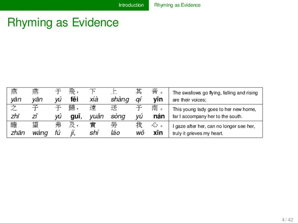 Introduction Rhyming as Evidence Rhyming as Evi...