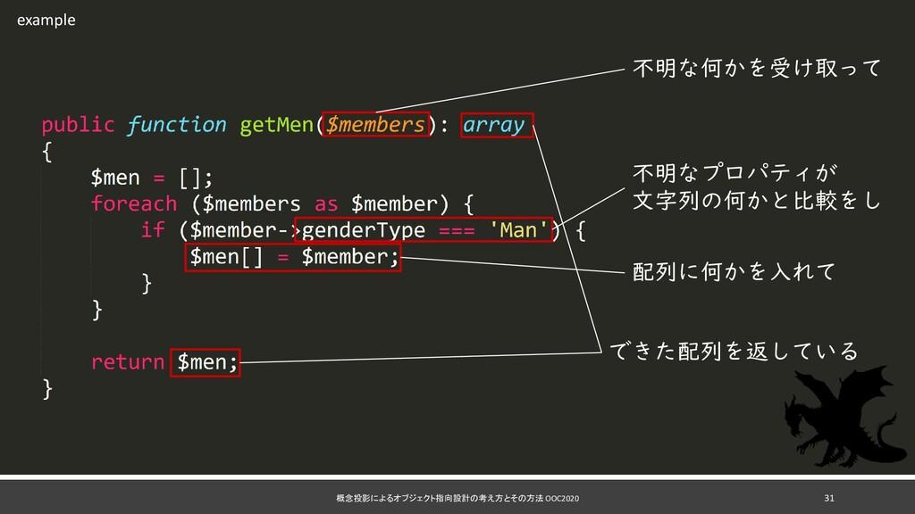 概念投影によるオブジェクト指向設計の考え方とその方法 OOC2020 31 example 不...
