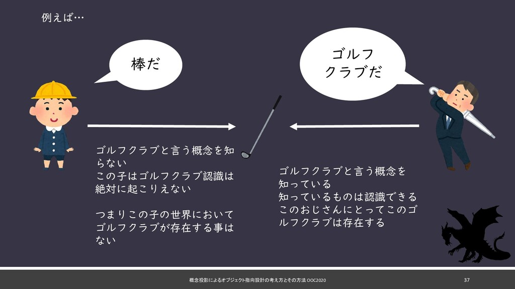 例えば… 概念投影によるオブジェクト指向設計の考え方とその方法 OOC2020 37 棒だ ゴ...