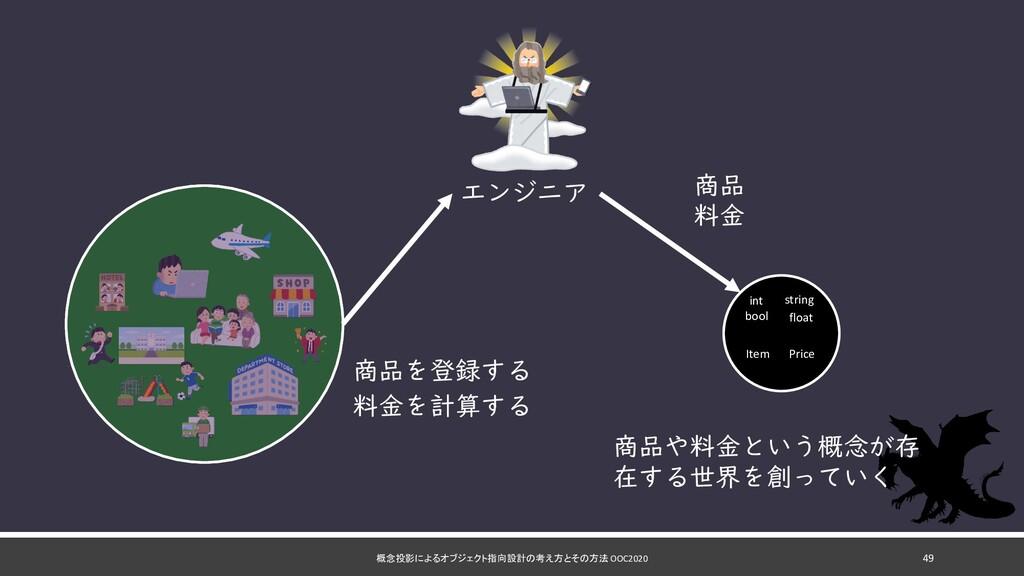 概念投影によるオブジェクト指向設計の考え方とその方法 OOC2020 49 int strin...