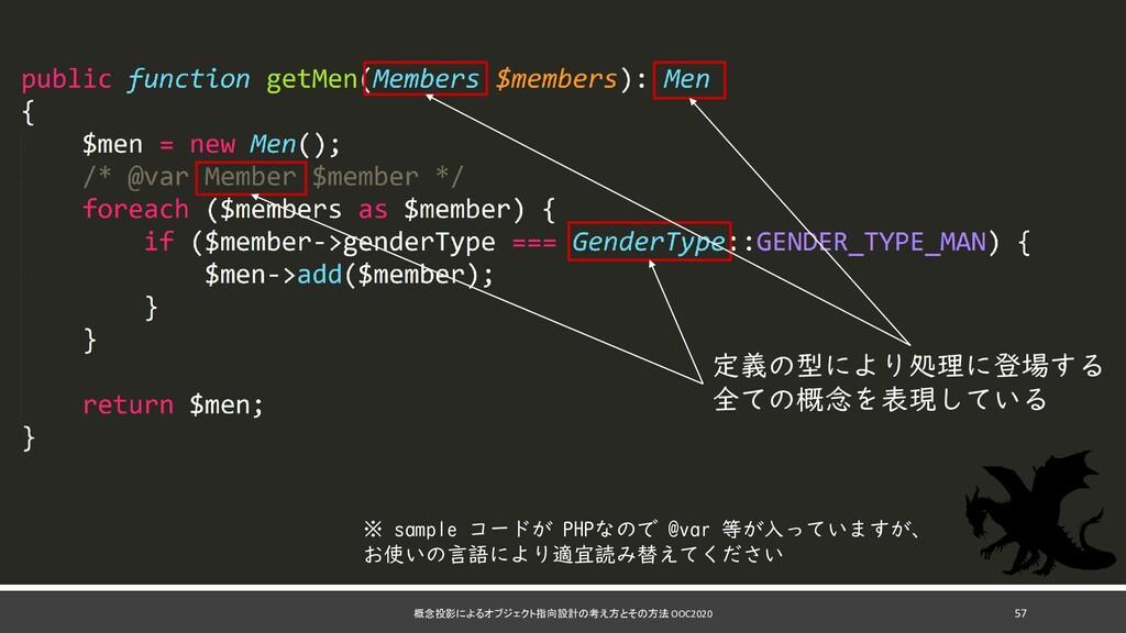 概念投影によるオブジェクト指向設計の考え方とその方法 OOC2020 57 ※ sample ...