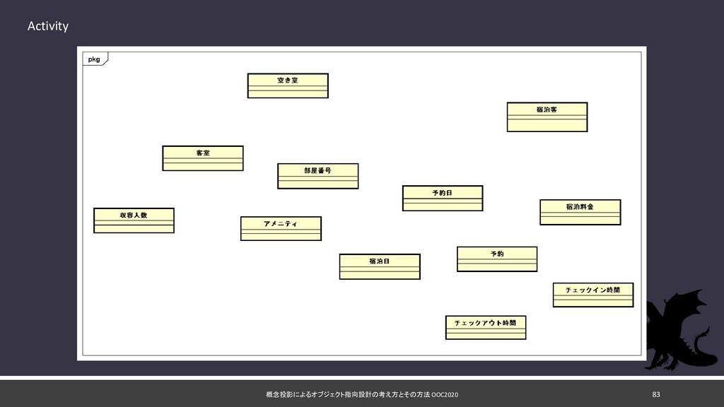 概念投影によるオブジェクト指向設計の考え方とその方法 OOC2020 83 Activity