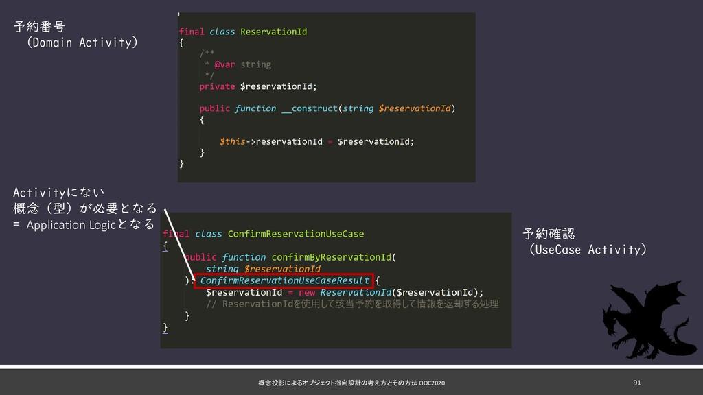 概念投影によるオブジェクト指向設計の考え方とその方法 OOC2020 91 予約番号 (Dom...