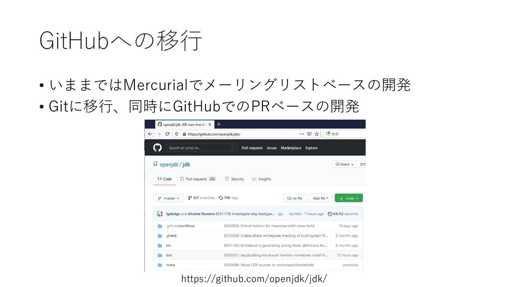GitHubへの移行 • いままではMercurialでメーリングリストベースの開発 • Gi...