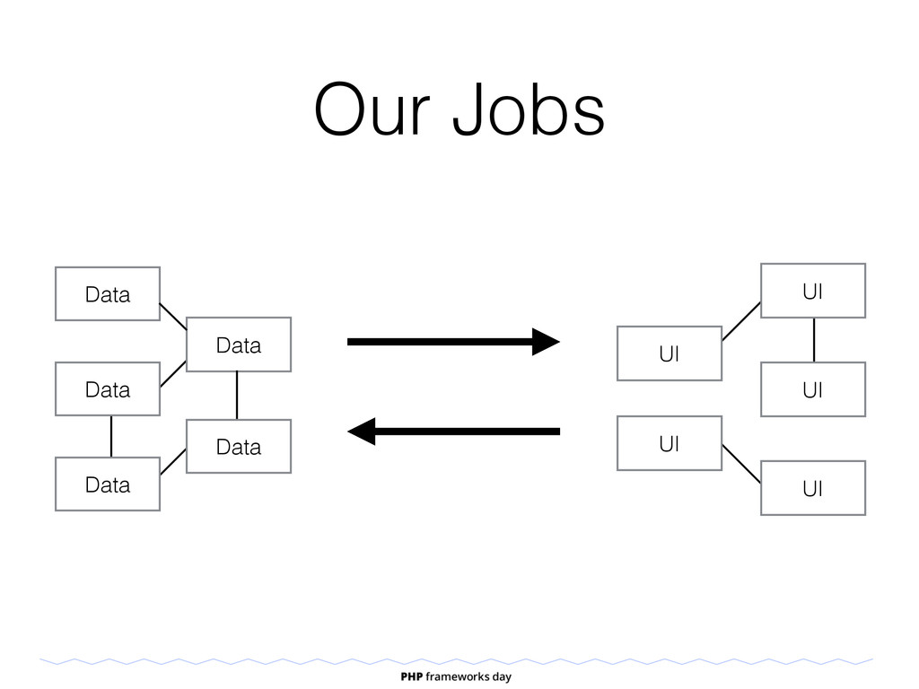 Our Jobs Data Data Data Data Data UI UI UI UI UI