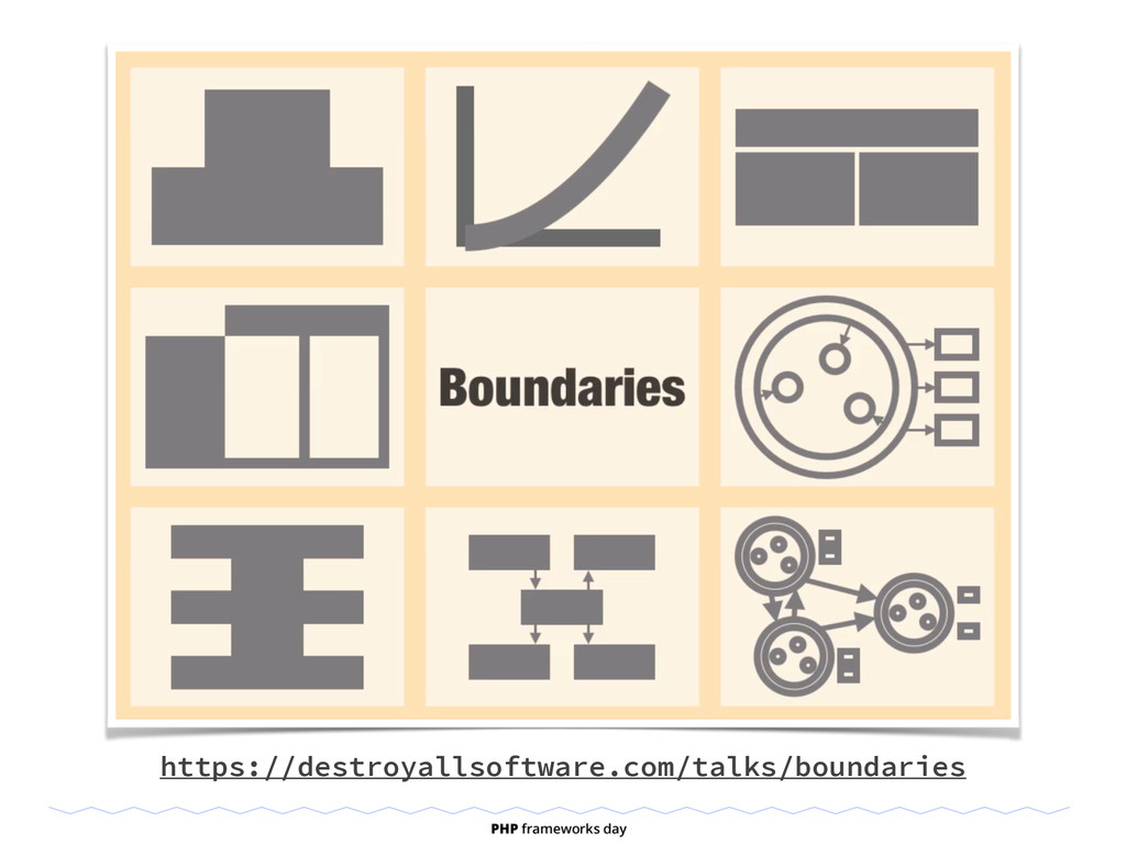 https://destroyallsoftware.com/talks/boundaries