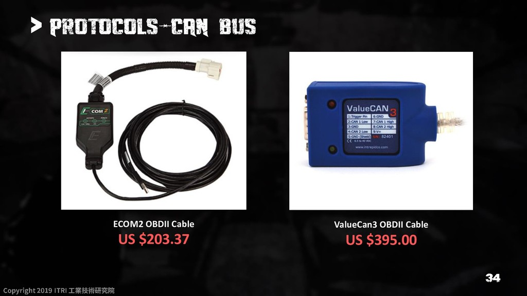 > ECOM2 OBDII Cable US $203.37 ValueCan3 OBDII ...