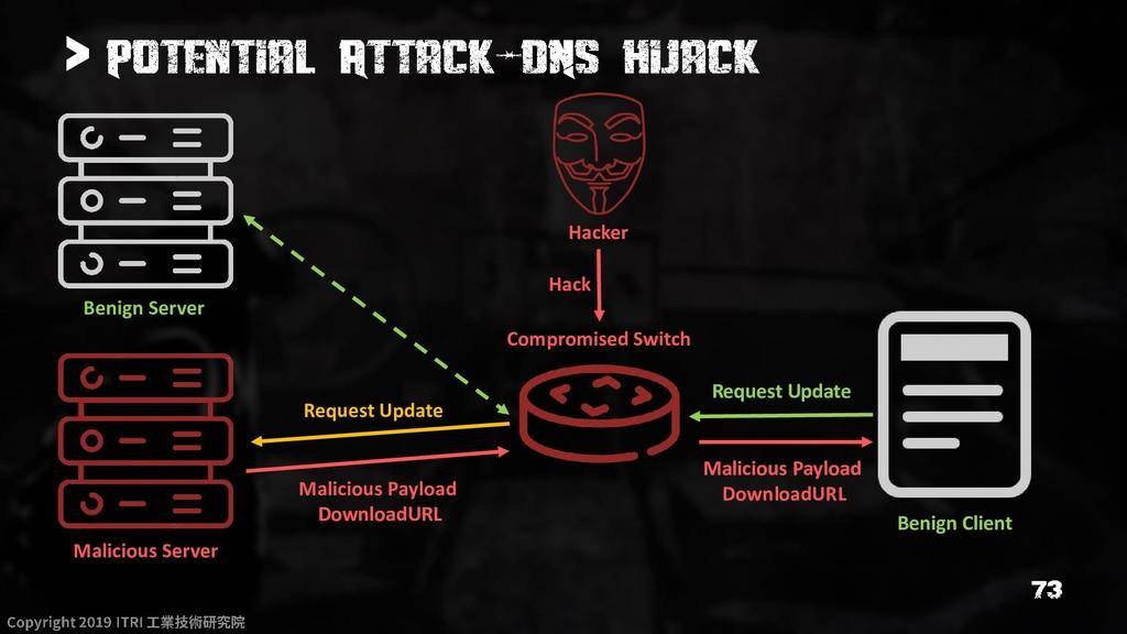> Hacker Request Update Malicious Server Benign...