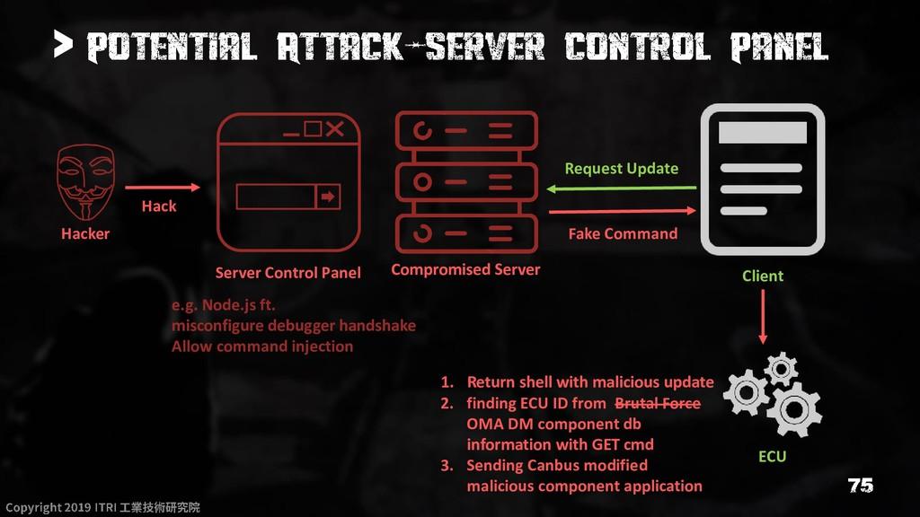> Hacker Request Update Compromised Server Clie...