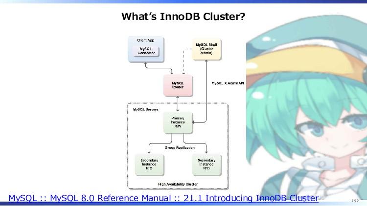 What's InnoDB Cluster? MySQL :: MySQL 8.0 Refer...