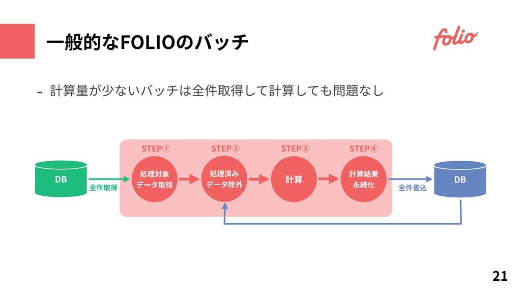 ⼀般的なFOLIOのバッチ 21 - 計算量が少ないバッチは全件取得して計算しても問題なし S...