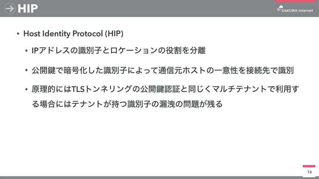 • Host Identity Protocol (HIP) • IPΞυϨεͷࣝผࢠͱϩέʔ...
