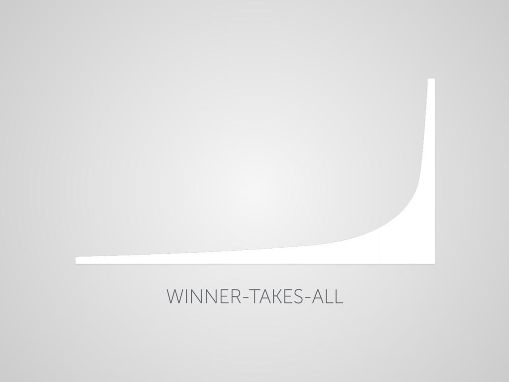 WINNER-TAKES-ALL