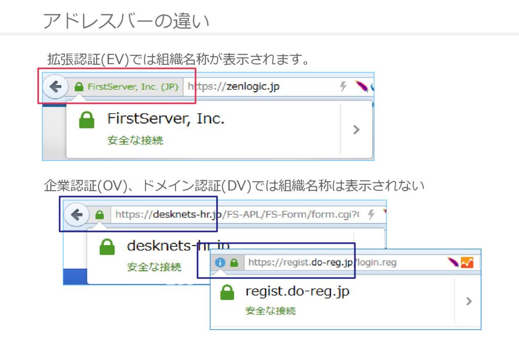 アドレスバーの違い 企業認証(OV)、ドメイン認証(DV)では組織名称は表示されない 拡張認証...