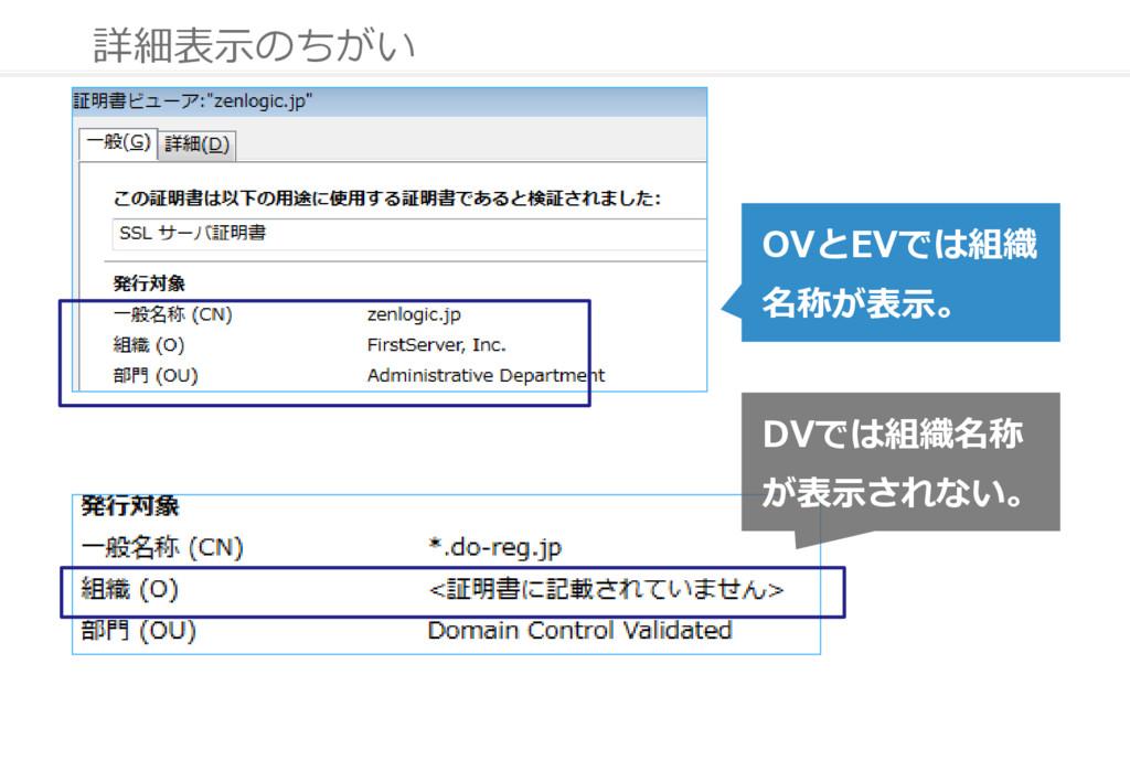詳細表示のちがい OVとEVでは組織 名称が表示。 DVでは組織名称 が表示されない。