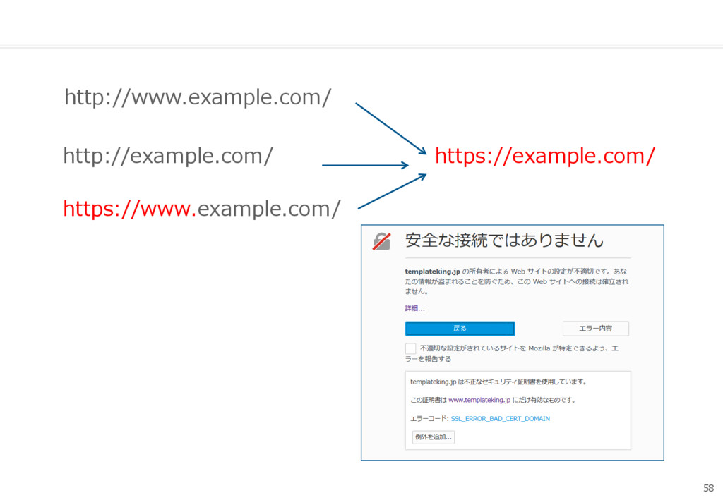 58 http://www.example.com/ https://example.com/...