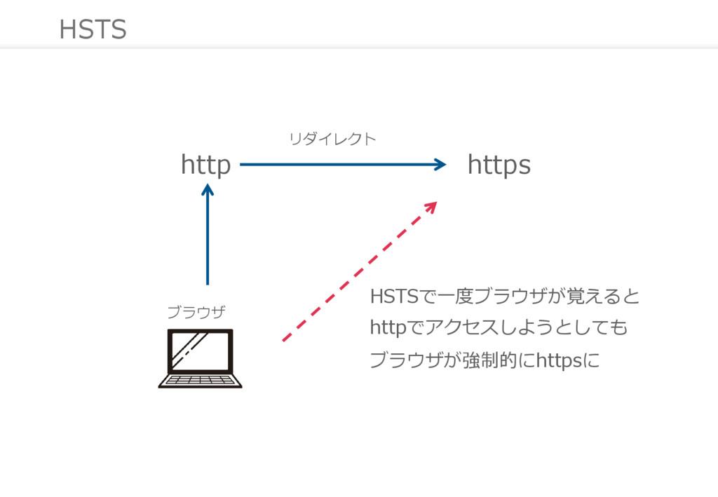 HSTS http ブラウザ https リダイレクト HSTSで一度ブラウザが覚えると ht...
