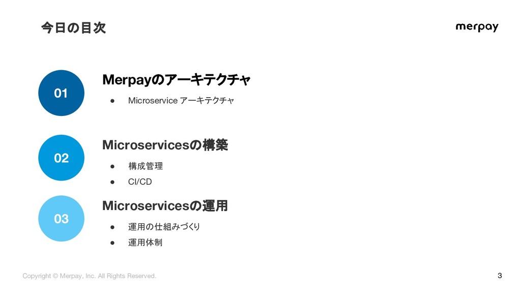 3 Merpayのアーキテクチャ 01 今日の目次 02 ● Microservice アーキ...