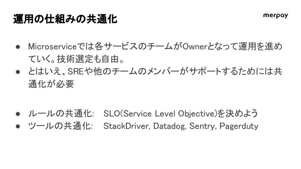 運用の仕組みの共通化 ● Microserviceでは各サービスのチームがOwnerとなって運...