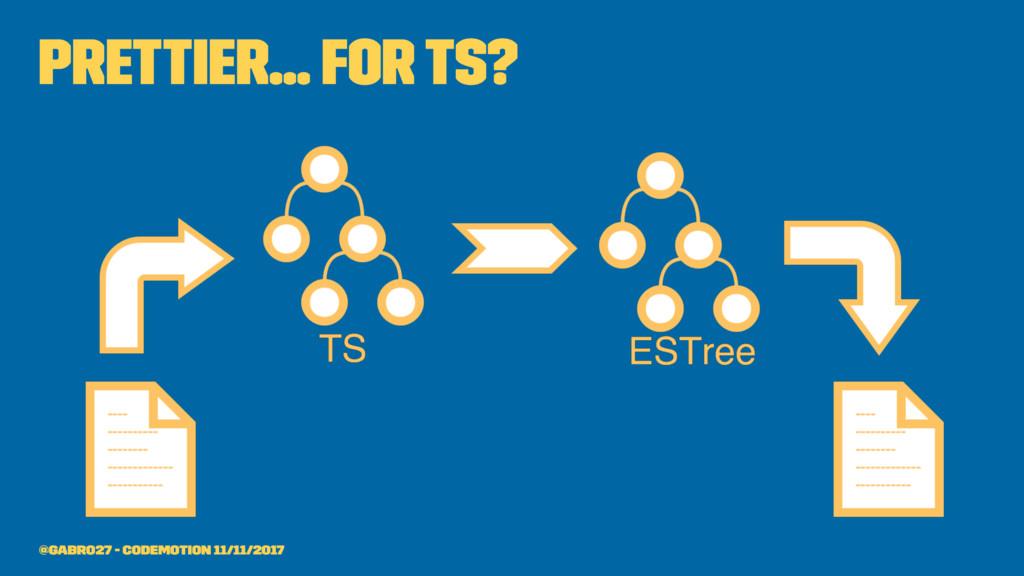Prettier... for TS? @gabro27 - Codemotion 11/11...