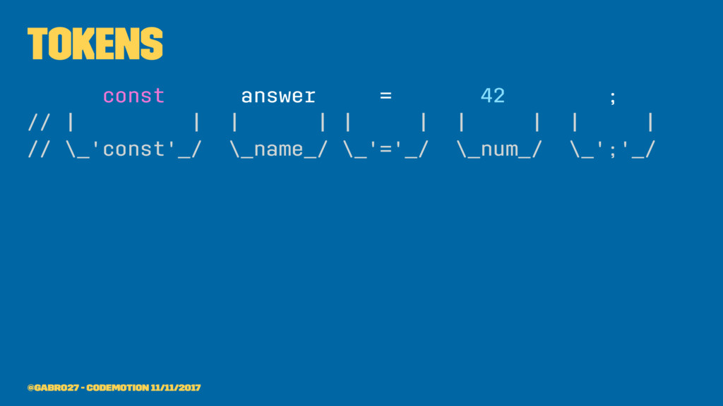 Tokens const answer = 42 ; // | | | | | | | | |...