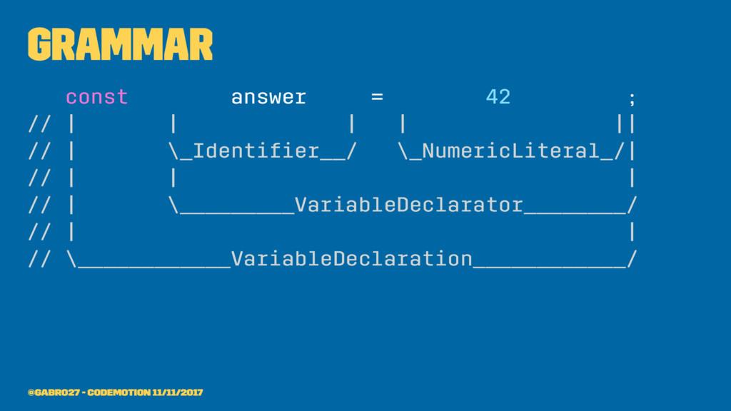 Grammar const answer = 42 ; // | | | | || // | ...