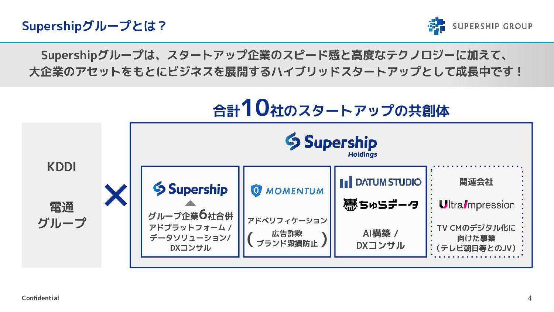 Supershipグループについて 4