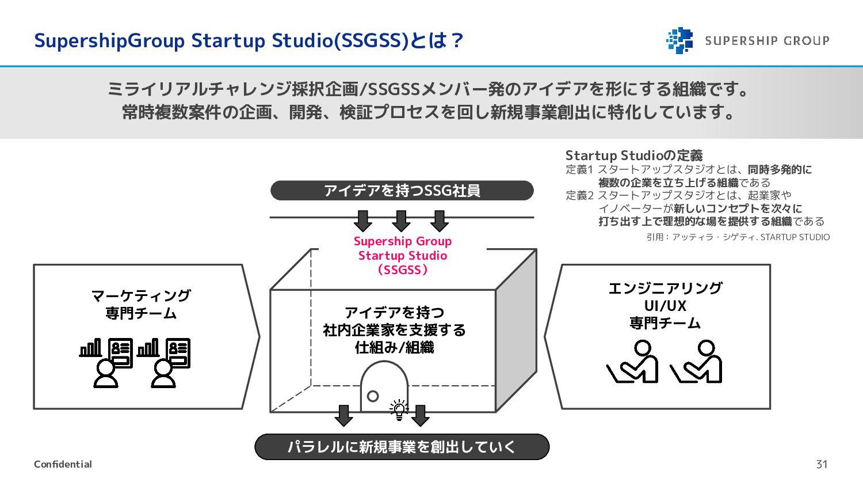 データテクノロジー事業領域Vision 31 ビジネスは、顧客なしでは成り立たない。 まずは、...