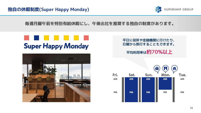 Supershipグループの働き方 34