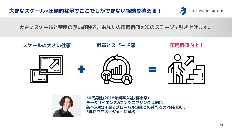 今、Supershipに入社すべき理由 38