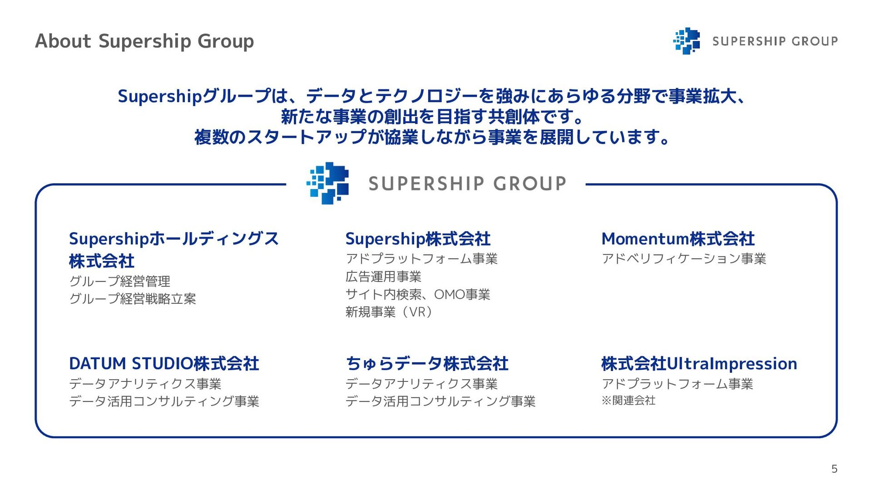 About Supership Group 5 Supershipグループは、データとテクノロ...