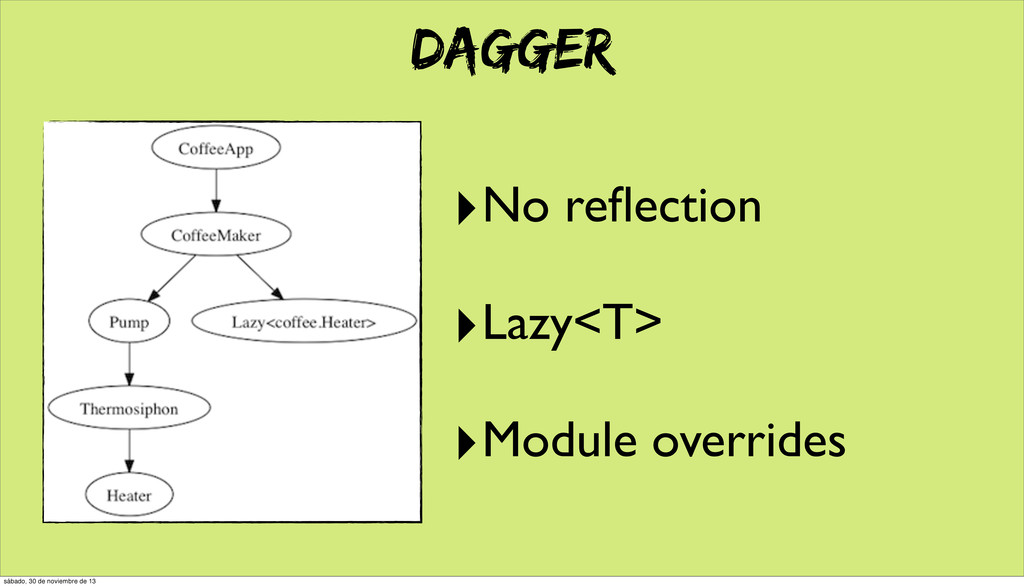 DAGGER ‣No reflection ‣Lazy<T> ‣Module overrides...