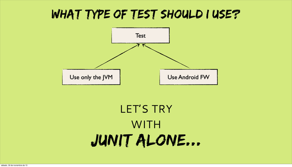 Test What type of test should i use? Use only t...
