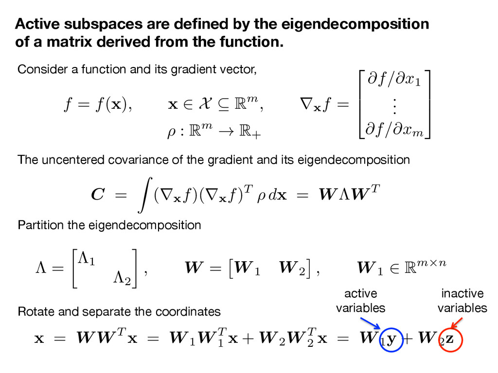 Active subspaces are defined by the eigendecompo...