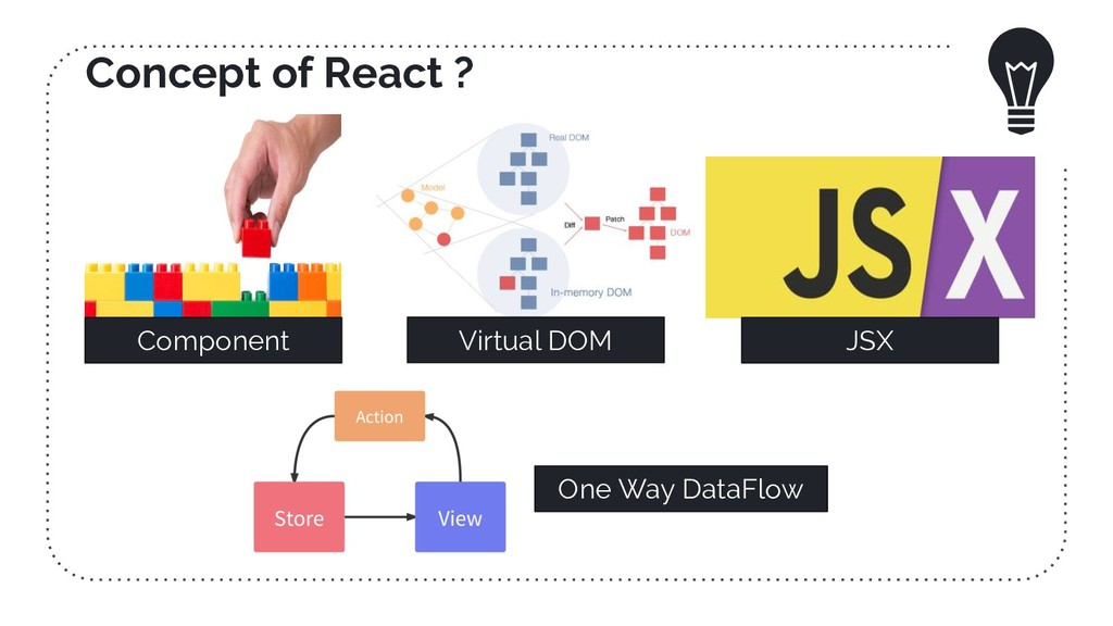 Concept of React ? Component Virtual DOM JSX On...