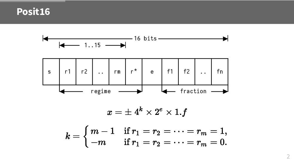 Posit16 | 16 bits | | 1..15 | s r1 r2 .. rm r* ...