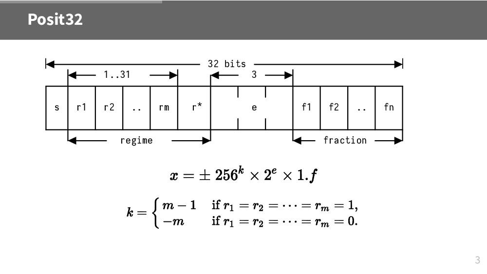 Posit32 | 32 bits | 1..31 3 s r1 r2 .. rm r* e ...