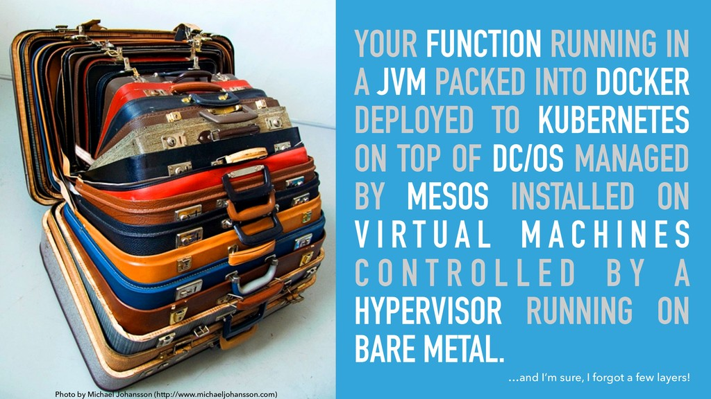 YOUR FUNCTION RUNNING IN A JVM PACKED INTO DOCK...