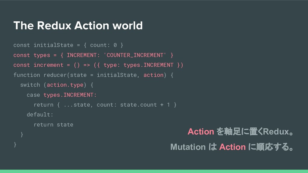 The Redux Action world const initialState = { c...